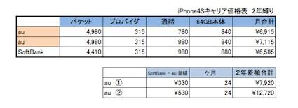 スクリーンショット 2011-10-17 21.57.55