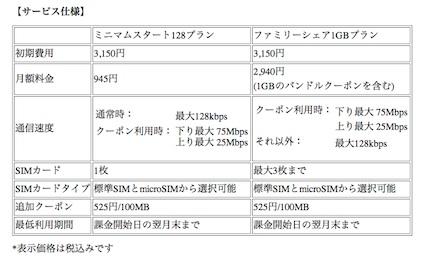 うほw『「IIJmio高速モバイル/Dサービス」の提供を開始」に期待』