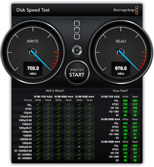 【ベンチマークテスト】MacBook Pro (Retina, Mid 2014) 512GB SSD