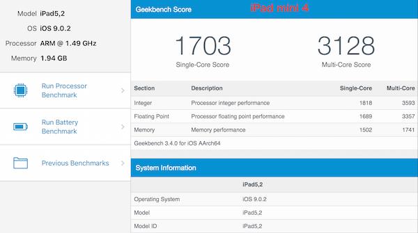 iPad mini 4 実測ベンチマーク
