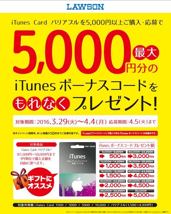 【2016年04月04日(月)まで】iTunes Card バリアブルを5,000円以上購入で最大10%ボーナスコードプレゼント中です╭( ・ㅂ・)و