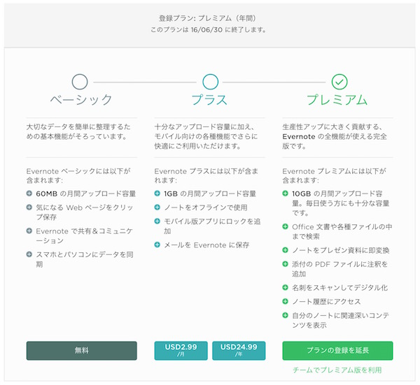 「EVERNOTE プレミアムパック1年版 ... - usedoor.jp