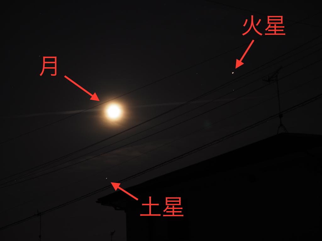 火星、満月、土星。