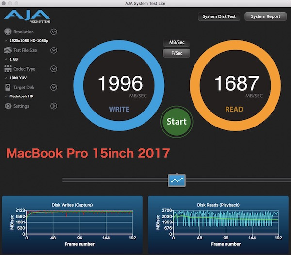 MacBook Pro 15inch 2017 のSSDスピードテスト。激速です( ´艸`)。