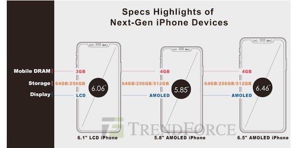 2018年のiPhone は512GBもある? 6.5inchモデルはApple Pencilが使えるかも!