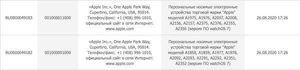 Apple、ユーラシア経済委員会(EEC)に新しい「iPad」、「Apple Watch Series 6」と思われるモデルを登録。