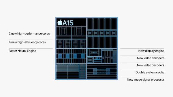 「iPhone 13 シリーズ」はカメラやディスプレイは強化されたが、基調講演で「iPhone 13 と iPhone 12 のパフォーマンス比較が無い!」これは?